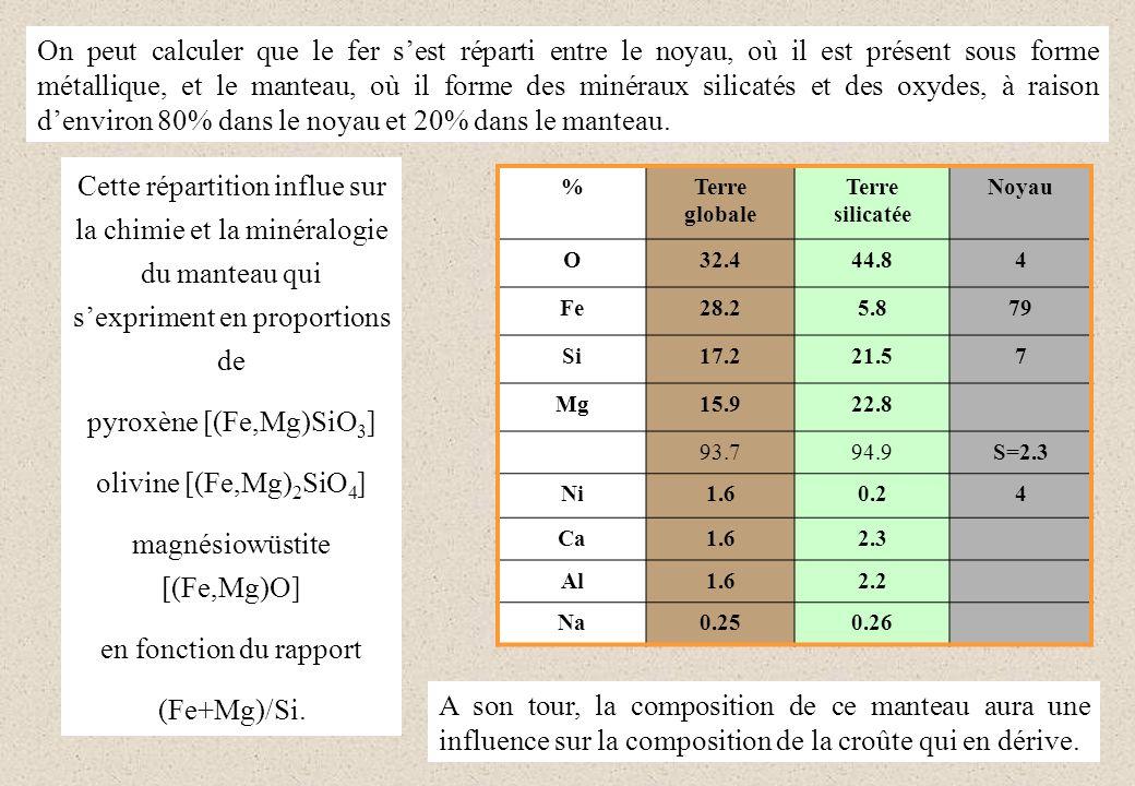 magnésiowüstite [(Fe,Mg)O]